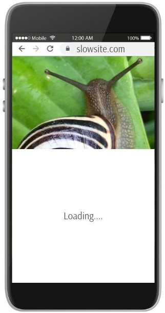 slow site loading on mobile